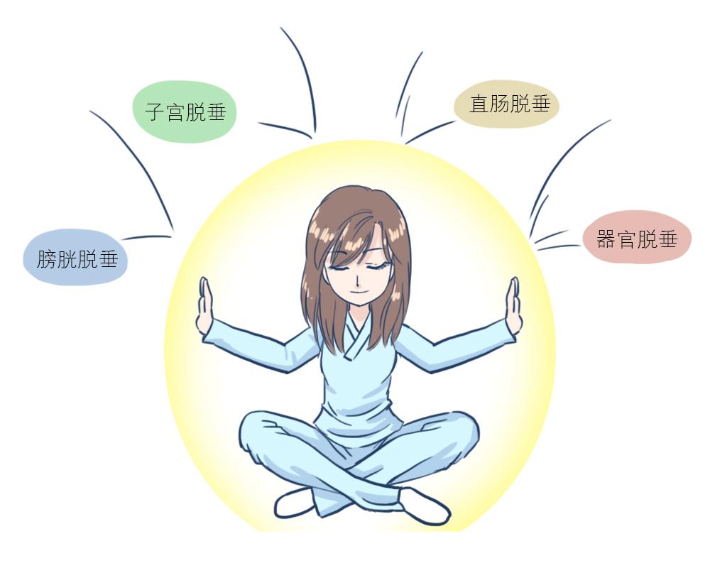 产后腰部酸痛、腹部坠胀,一个方法帮你解决
